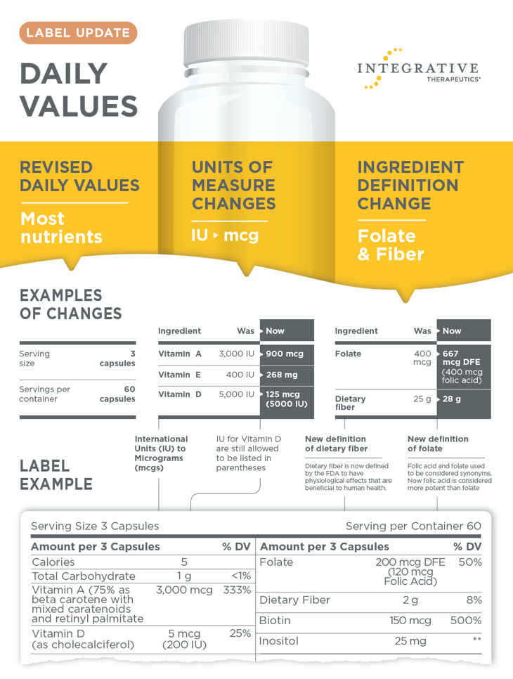 Supplement Label Example